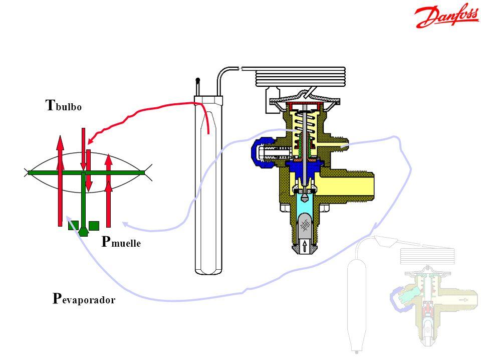 T bulbo P evaporador P muelle