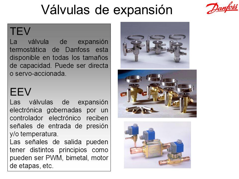 Válvulas de expansión TEV La válvula de expansión termostática de Danfoss esta disponible en todas los tamaños de capacidad. Puede ser directa o servo