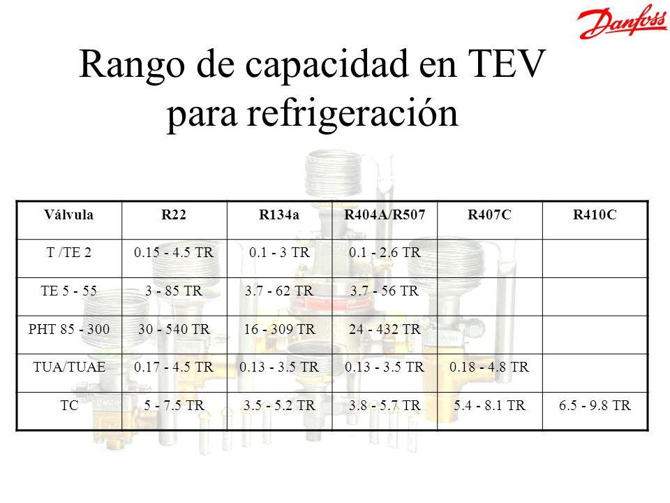 Rango de capacidad en TEV para refrigeración VálvulaR22R134aR404A/R507R407CR410C T /TE 20.15 - 4.5 TR0.1 - 3 TR0.1 - 2.6 TR TE 5 - 553 - 85 TR3.7 - 62