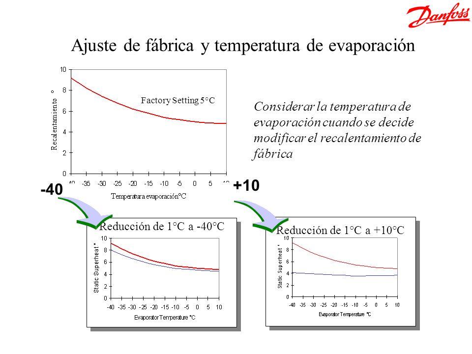 Ajuste de fábrica y temperatura de evaporación Factory Setting 5°C Considerar la temperatura de evaporación cuando se decide modificar el recalentamie