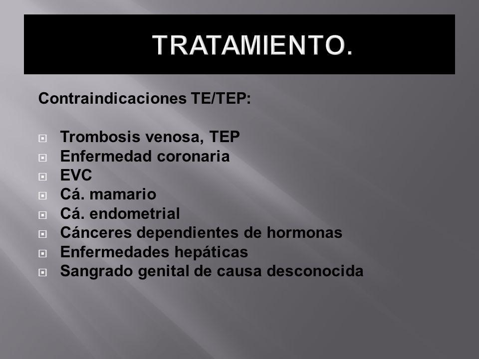 Contraindicaciones TE/TEP: Trombosis venosa, TEP Enfermedad coronaria EVC Cá. mamario Cá. endometrial Cánceres dependientes de hormonas Enfermedades h