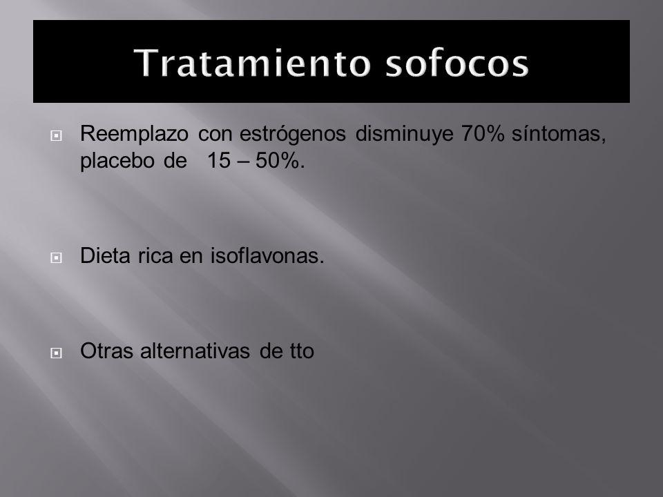 Reemplazo con estrógenos disminuye 70% síntomas, placebo de 15 – 50%. Dieta rica en isoflavonas. Otras alternativas de tto