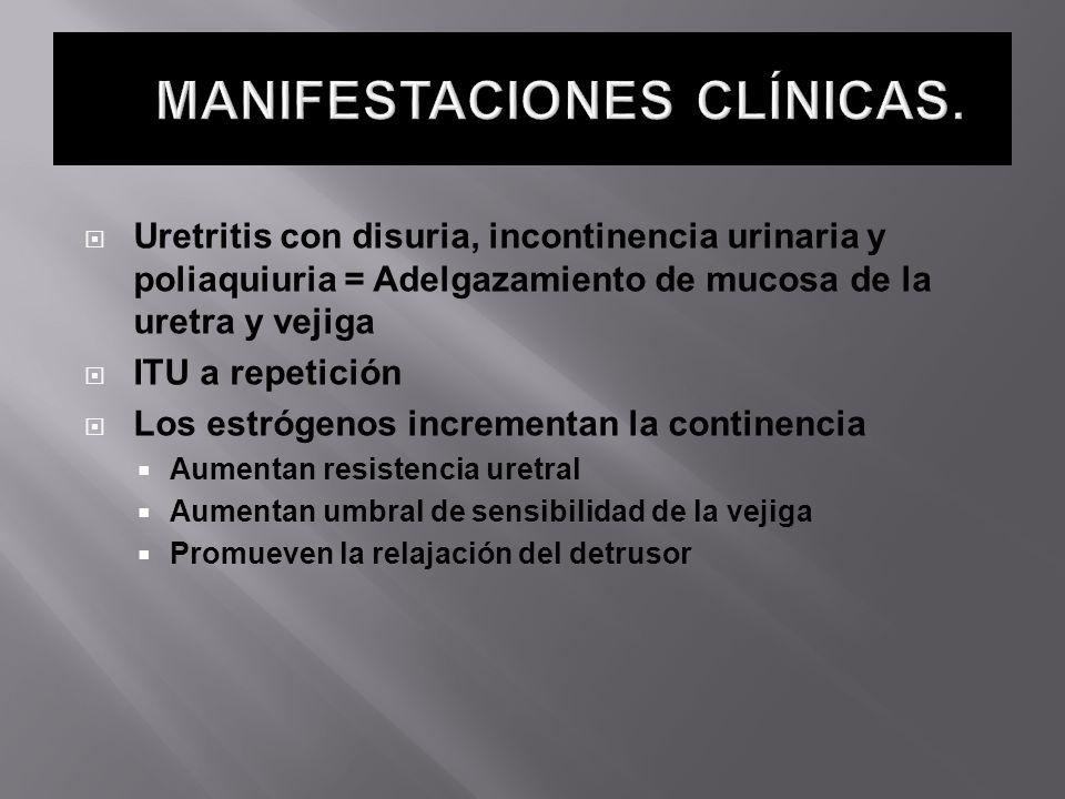 Uretritis con disuria, incontinencia urinaria y poliaquiuria = Adelgazamiento de mucosa de la uretra y vejiga ITU a repetición Los estrógenos incremen
