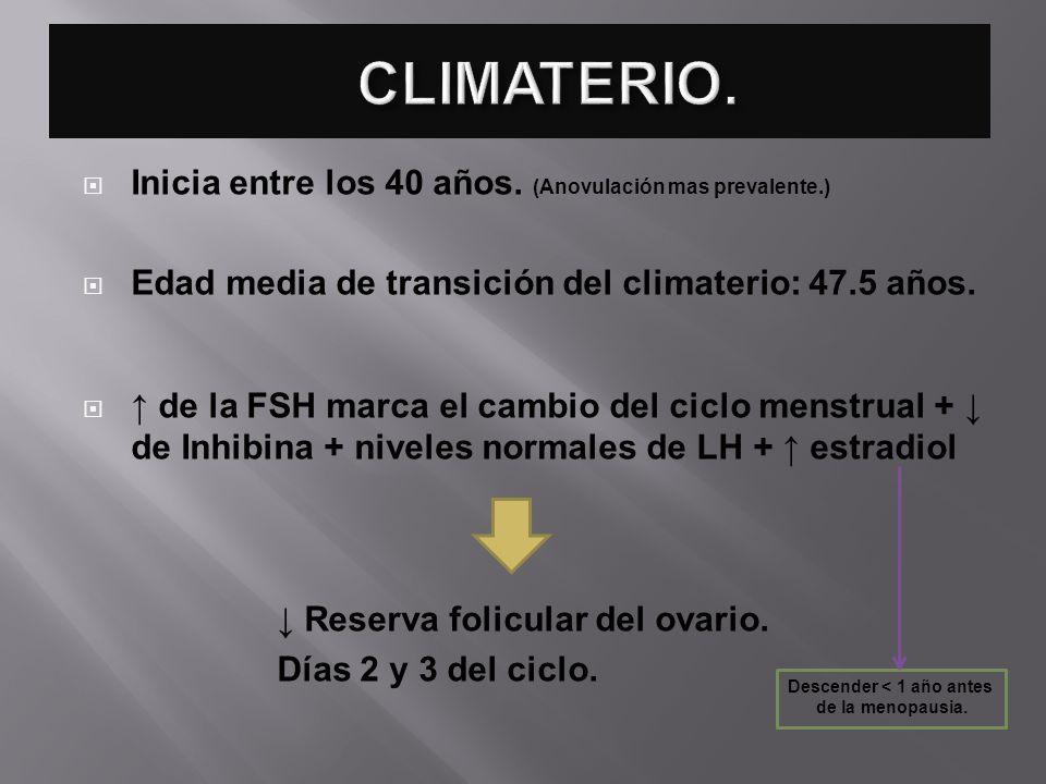 Inicia entre los 40 años. (Anovulación mas prevalente.) Edad media de transición del climaterio: 47.5 años. de la FSH marca el cambio del ciclo menstr