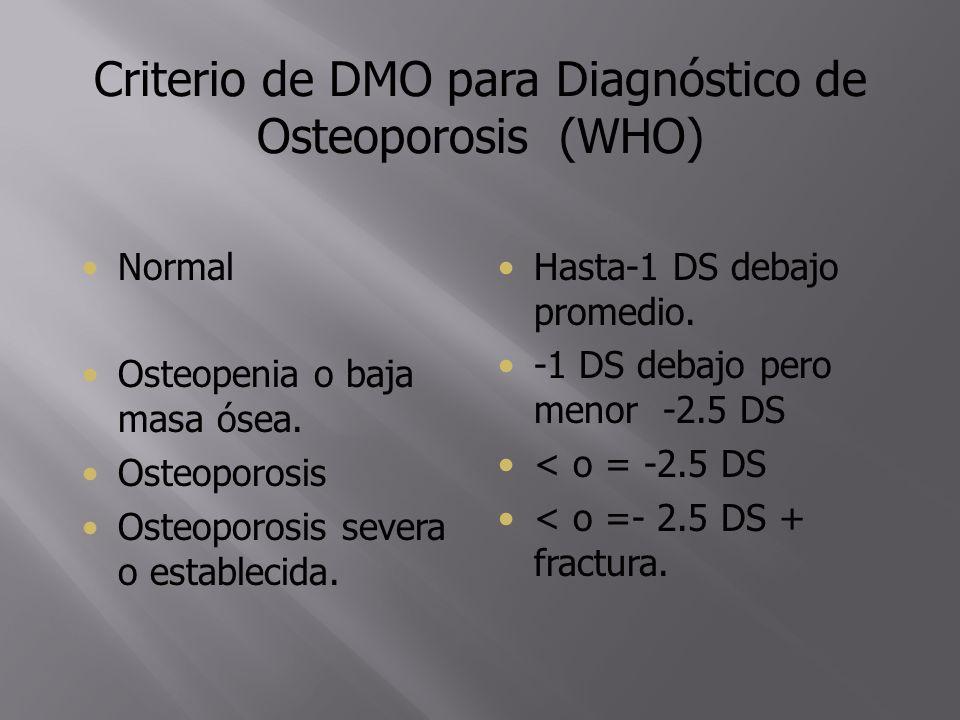 Criterio de DMO para Diagnóstico de Osteoporosis (WHO) Normal Osteopenia o baja masa ósea. Osteoporosis Osteoporosis severa o establecida. Hasta-1 DS