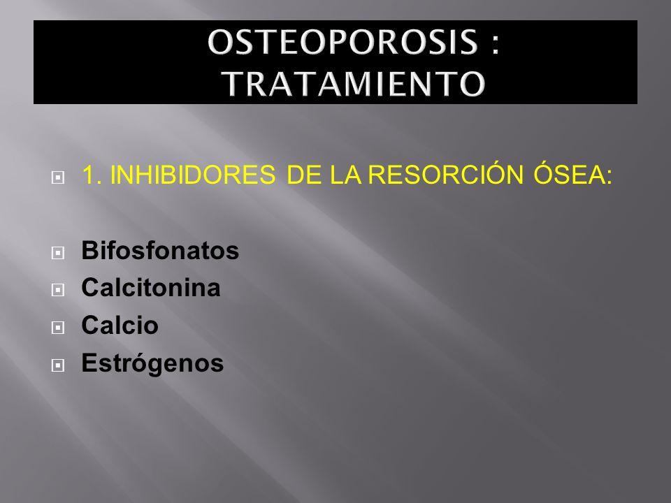 1. INHIBIDORES DE LA RESORCIÓN ÓSEA: Bifosfonatos Calcitonina Calcio Estrógenos