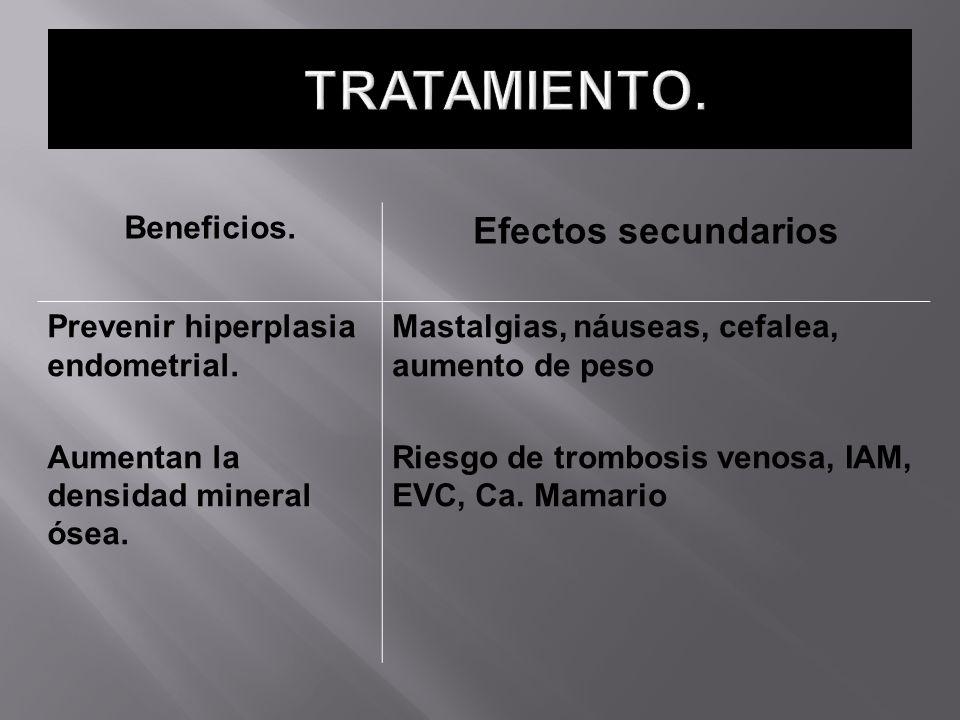 Beneficios. Efectos secundarios Prevenir hiperplasia endometrial. Aumentan la densidad mineral ósea. Mastalgias, náuseas, cefalea, aumento de peso Rie