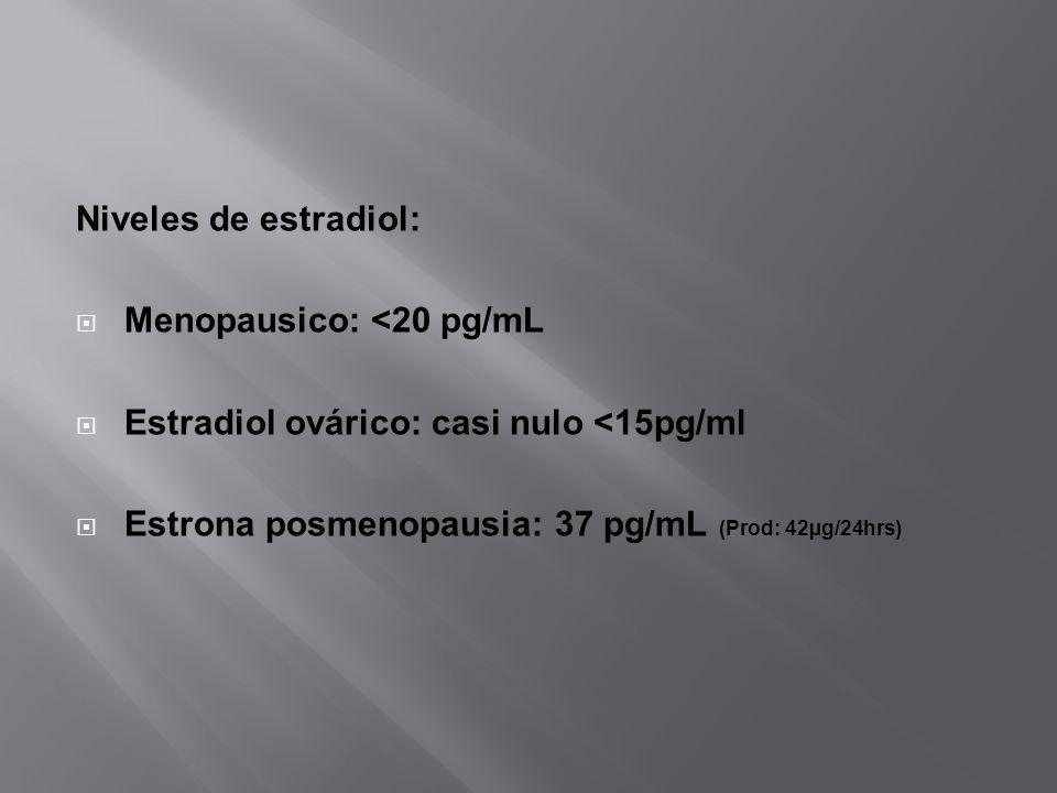 Niveles de estradiol: Menopausico: <20 pg/mL Estradiol ovárico: casi nulo <15pg/ml Estrona posmenopausia: 37 pg/mL (Prod: 42µg/24hrs)