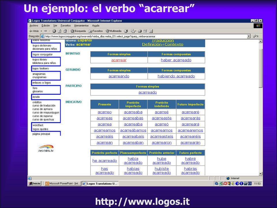 Un ejemplo: el verbo acarrear http://www.logos.it