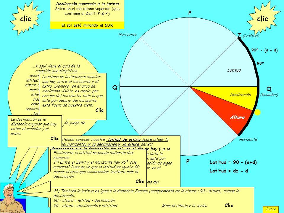 …Y aquí viene el quid de la cuestión que simplifica enormemente el cálculo de la latitud al tomar una lectura de la altura del sol en el momento de la