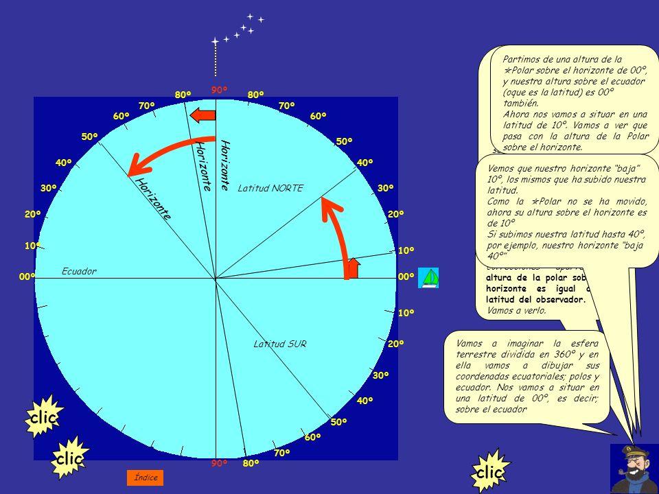 Ahora vamos a calcular la latitud a partir de la altura de la Polar. Ya hemos visto como se calcula la latitud a partir de una observación del sol a s