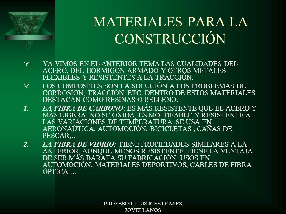 PROFESOR: LUIS RIESTRA/IES JOVELLANOS Fibra de carbono y de vidrio