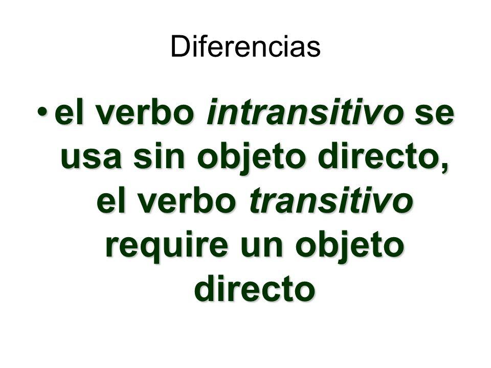 El Verbo Intransitivo No necesitan de un Objeto Directo para completar la acción. Carlos VIVE. Muchos verbos se usan como transitivos o intransitivos