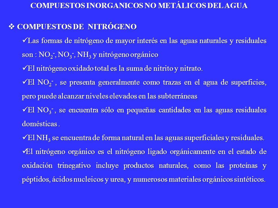 COMPUESTOS DE NITRÓGENO COMPUESTOS DE NITRÓGENO Las formas de nitrógeno de mayor interés en las aguas naturales y residuales son : NO 2 -, NO 3 -, NH