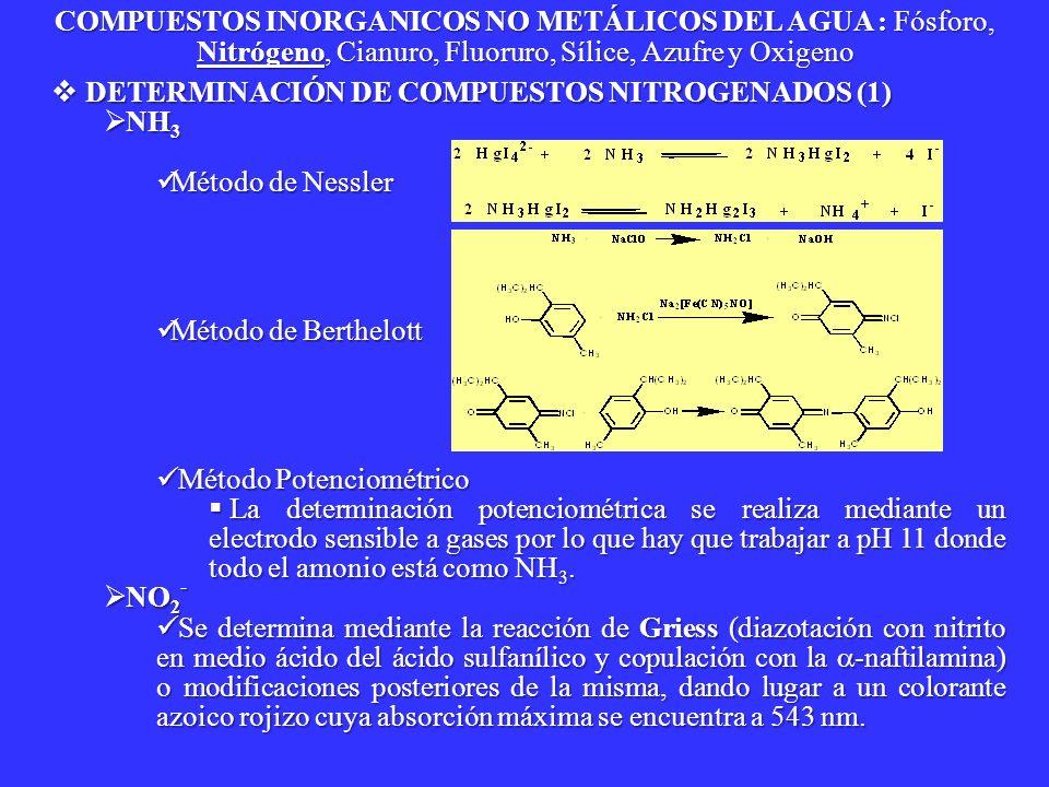DETERMINACIÓN DE COMPUESTOS NITROGENADOS (1) DETERMINACIÓN DE COMPUESTOS NITROGENADOS (1) NH 3 NH 3 Método de Nessler Método de Nessler Método de Bert