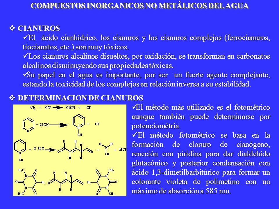 CIANUROS CIANUROS El ácido cianhídrico, los cianuros y los cianuros complejos (ferrocianuros, tiocianatos, etc.) son muy tóxicos. El ácido cianhídrico