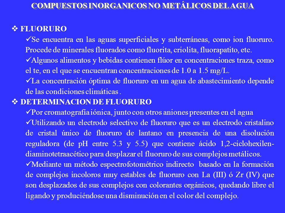 FLUORURO FLUORURO Se encuentra en las aguas superficiales y subterráneas, como ion fluoruro. Procede de minerales fluorados como fluorita, criolita, f
