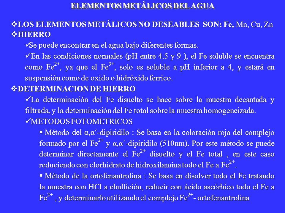 LOS ELEMENTOS METÁLICOS NO DESEABLES SON: Fe, Mn, Cu, Zn LOS ELEMENTOS METÁLICOS NO DESEABLES SON: Fe, Mn, Cu, Zn HIERRO HIERRO Se puede encontrar en
