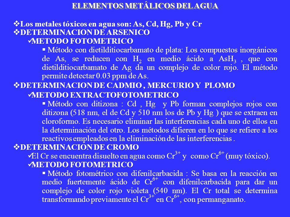 Los metales tóxicos en agua son: As, Cd, Hg, Pb y Cr Los metales tóxicos en agua son: As, Cd, Hg, Pb y Cr DETERMINACION DE ARSENICO DETERMINACION DE A