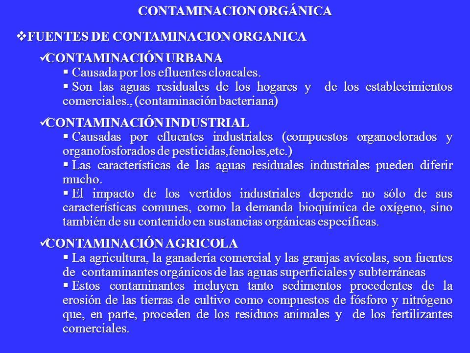 CONTAMINACION ORGÁNICA FUENTES DE CONTAMINACION ORGANICA FUENTES DE CONTAMINACION ORGANICA CONTAMINACIÓN URBANA CONTAMINACIÓN URBANA Causada por los e