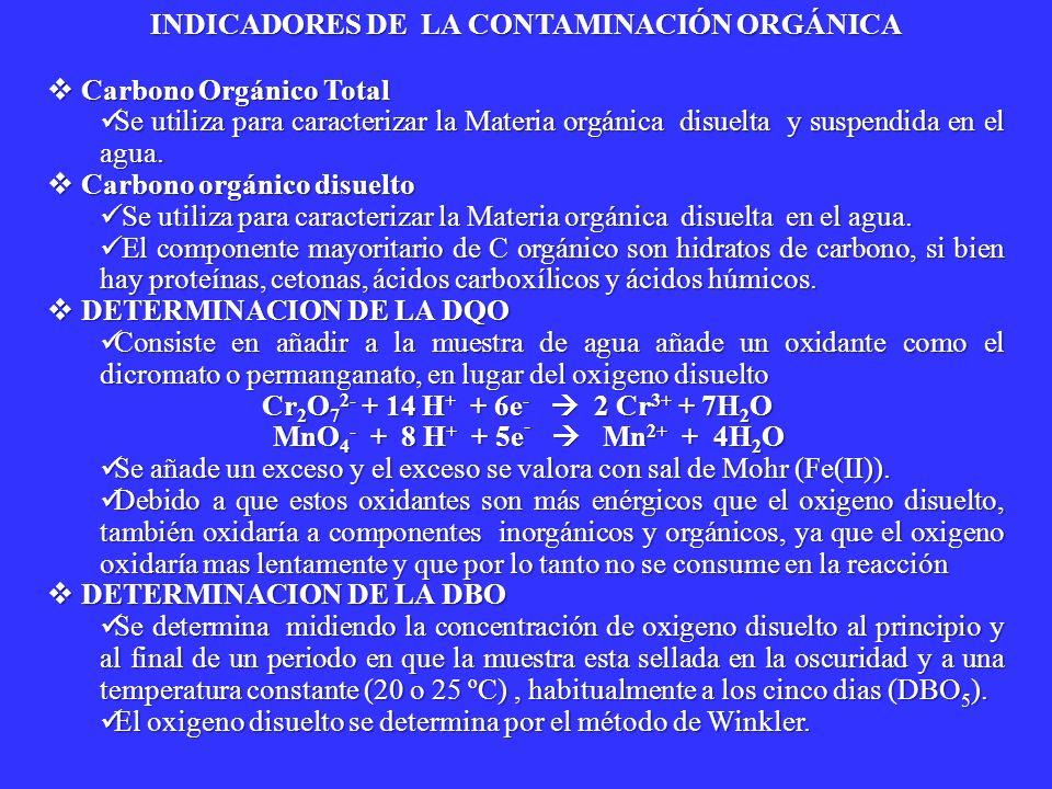 Carbono Orgánico Total Carbono Orgánico Total Se utiliza para caracterizar la Materia orgánica disuelta y suspendida en el agua. Se utiliza para carac