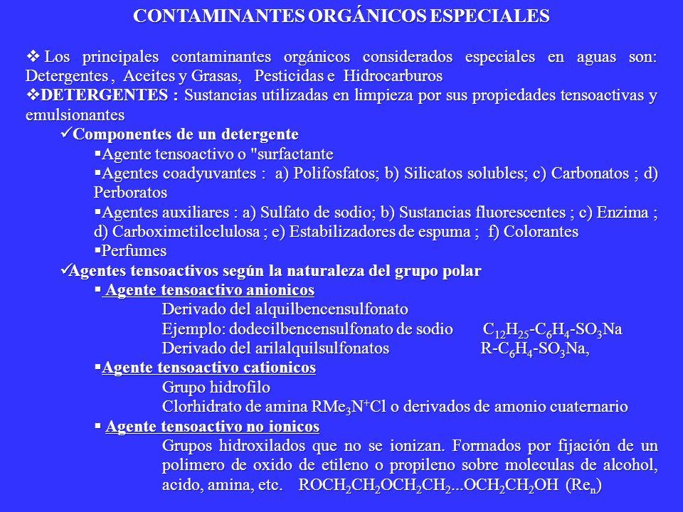 CONTAMINANTES ORGÁNICOS ESPECIALES Los principales contaminantes orgánicos considerados especiales en aguas son: Detergentes, Aceites y Grasas, Pestic