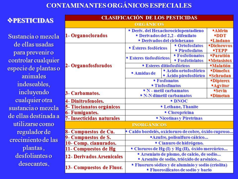 CLASIFICACIÓN DE LOS PESTICIDAS ORGÁNICOS 1- Organoclorados Deriv. del Hexaclorociclopentadieno Deriv. del Hexaclorociclopentadieno Derivados del 2,2