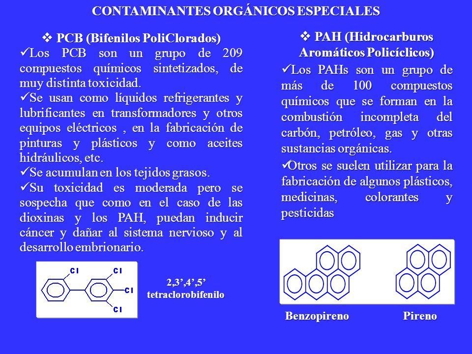 2,3,4,5 tetraclorobifenilo Pireno PCB (Bifenilos PoliClorados) PCB (Bifenilos PoliClorados) Los PCB son un grupo de 209 compuestos químicos sintetizad