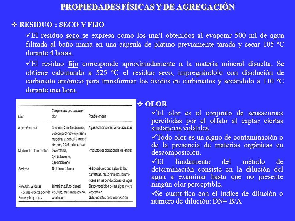 PROPIEDADES FÍSICAS Y DE AGREGACIÓN RESIDUO : SECO Y FIJO RESIDUO : SECO Y FIJO El residuo seco se expresa como los mg/l obtenidos al evaporar 500 ml