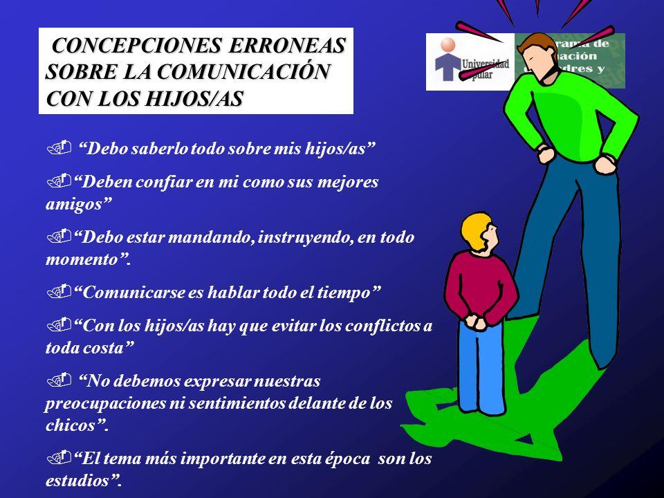 CONCEPCIONES ERRONEAS CONCEPCIONES ERRONEAS SOBRE LA COMUNICACIÓN CON LOS HIJOS/AS.