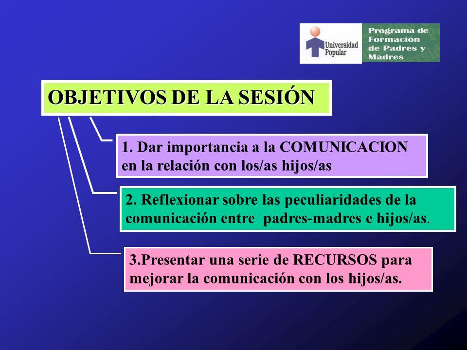 OBJETIVOS DE LA SESIÓN 1. Dar importancia a la COMUNICACION en la relación con los/as hijos/as 2. Reflexionar sobre las peculiaridades de la comunicac