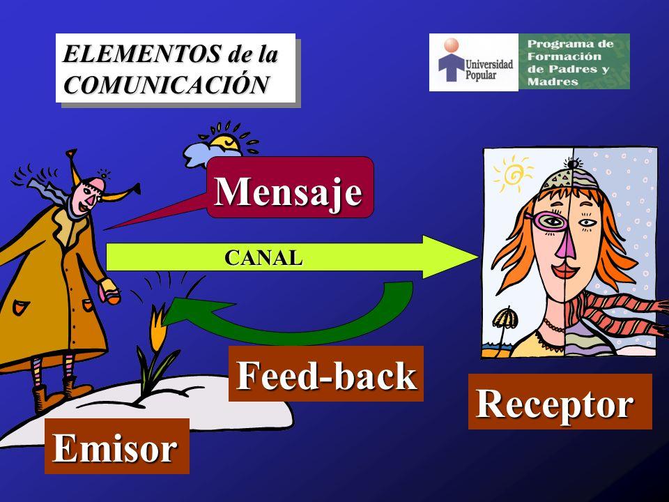 Tipos de COMUNICACIÓN COMUNICACIÓN COMUNICACIÓN NO VERBAL Se trata de la comunicación a través de los gestos, el tacto, las expresiones faciales,...