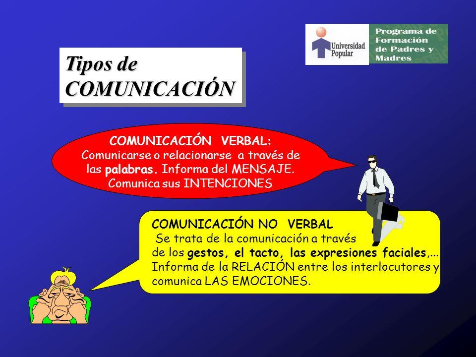 Tipos de COMUNICACIÓN COMUNICACIÓN COMUNICACIÓN NO VERBAL Se trata de la comunicación a través de los gestos, el tacto, las expresiones faciales,... I