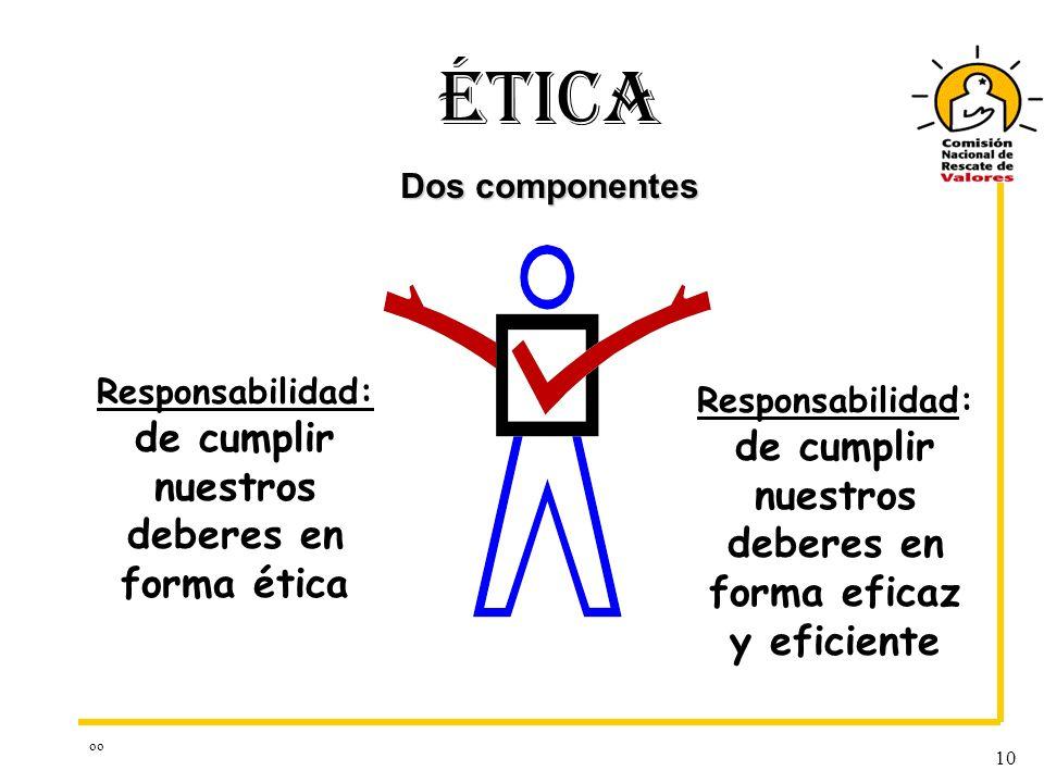 oo 10 COMISION NACIONAL DE RESCATE Y FORMACION DE VALORES Responsabilidad: de cumplir nuestros deberes en forma ética Responsabilidad: de cumplir nuestros deberes en forma eficaz y eficiente ÉTICA Dos componentes