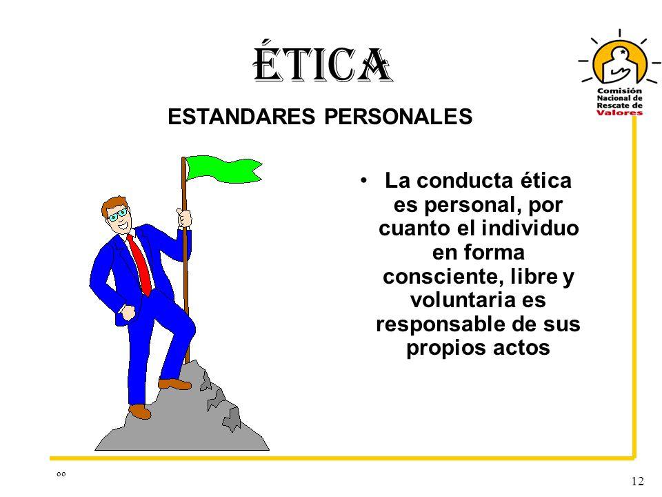 oo 12 ÉTICA La conducta ética es personal, por cuanto el individuo en forma consciente, libre y voluntaria es responsable de sus propios actos ESTANDA