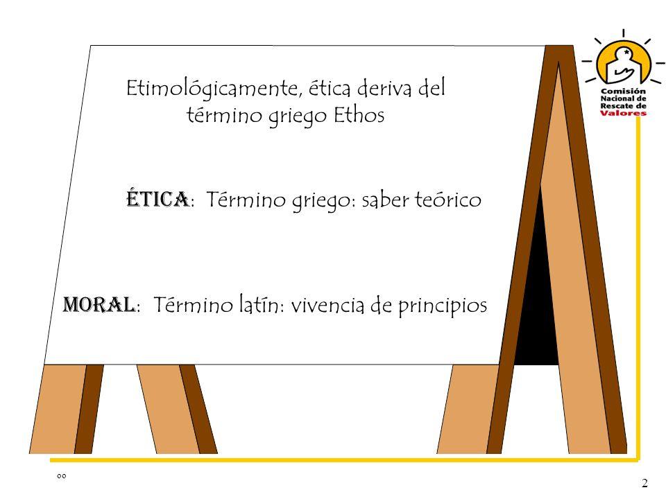 oo 23 PRINCIPIOS DEL PODER ÉTICO Pundonor: Es el orgullo que produce a cada organización o persona sus propios logros.