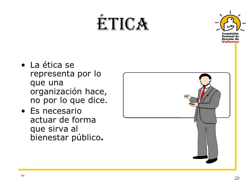 oo 20 ÉTICA La ética se representa por lo que una organización hace, no por lo que dice. Es necesario actuar de forma que sirva al bienestar público.