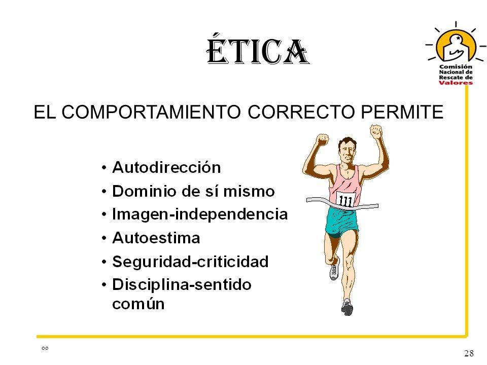 oo 28 ÉTICA EL COMPORTAMIENTO CORRECTO PERMITE