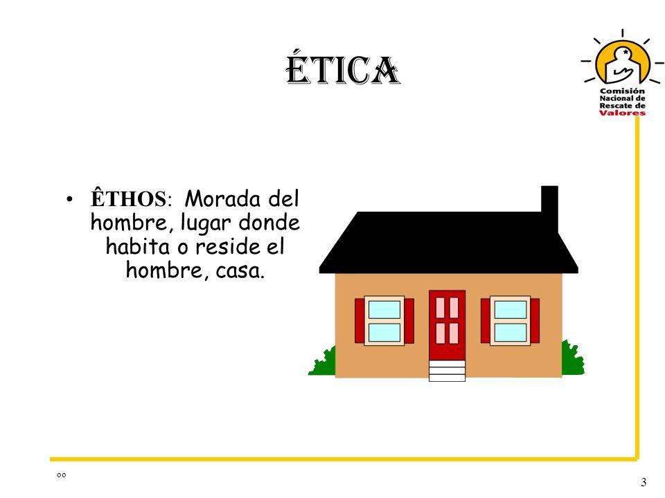 oo 3 ÉTICA ÊTHOS: Morada del hombre, lugar donde habita o reside el hombre, casa.