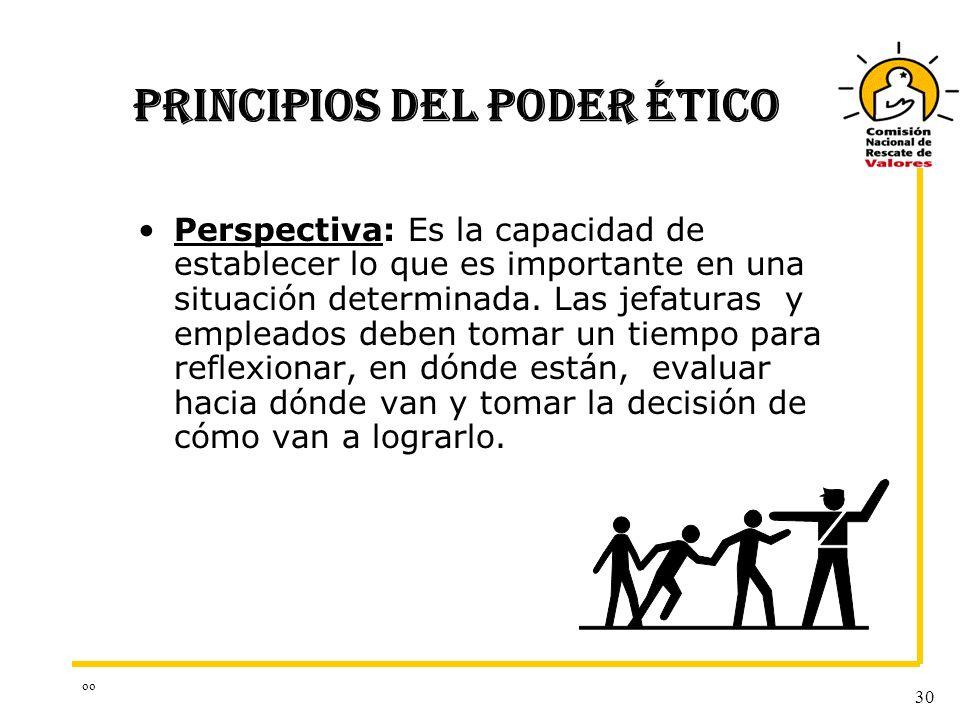 oo 30 PRINCIPIOS DEL PODER ÉTICO Perspectiva: Es la capacidad de establecer lo que es importante en una situación determinada. Las jefaturas y emplead