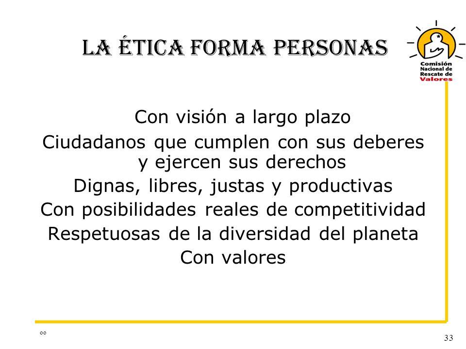oo 33 LA ÉTICA FORMA PERSONAS Con visión a largo plazo Ciudadanos que cumplen con sus deberes y ejercen sus derechos Dignas, libres, justas y producti