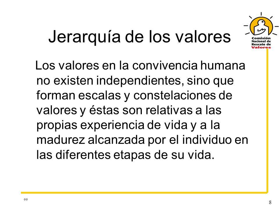 oo 8 Jerarquía de los valores Los valores en la convivencia humana no existen independientes, sino que forman escalas y constelaciones de valores y éstas son relativas a las propias experiencia de vida y a la madurez alcanzada por el individuo en las diferentes etapas de su vida.