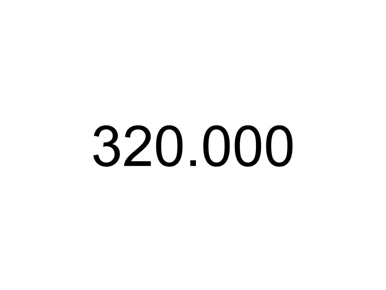 320.000