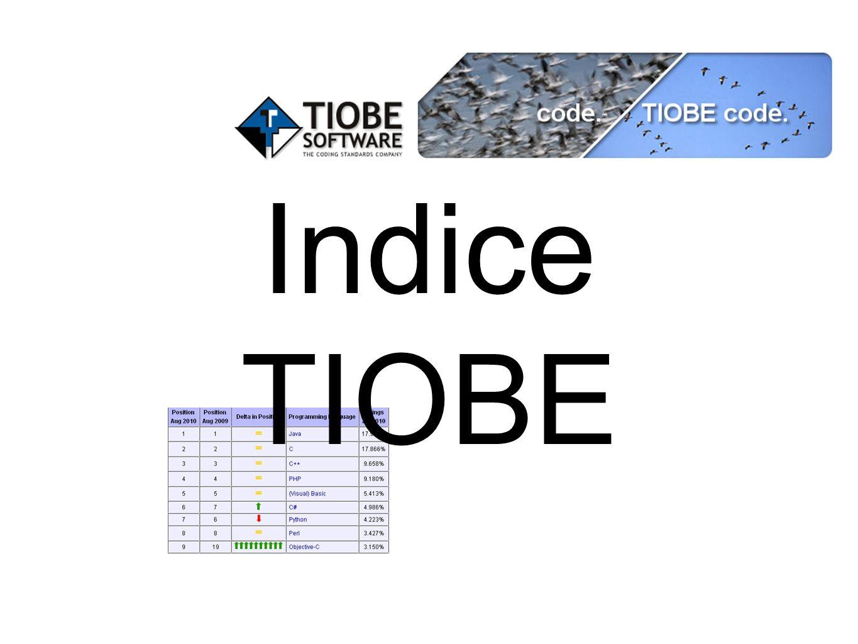 Indice TIOBE