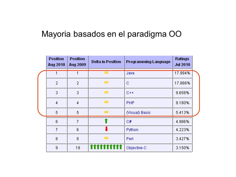 Mayoria basados en el paradigma OO