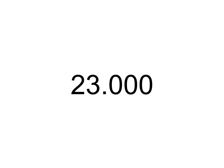 23.000