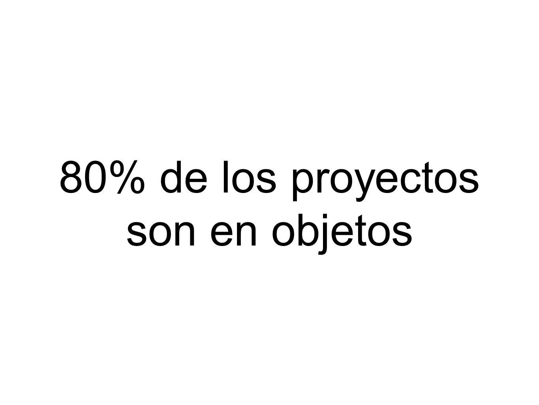80% de los proyectos son en objetos