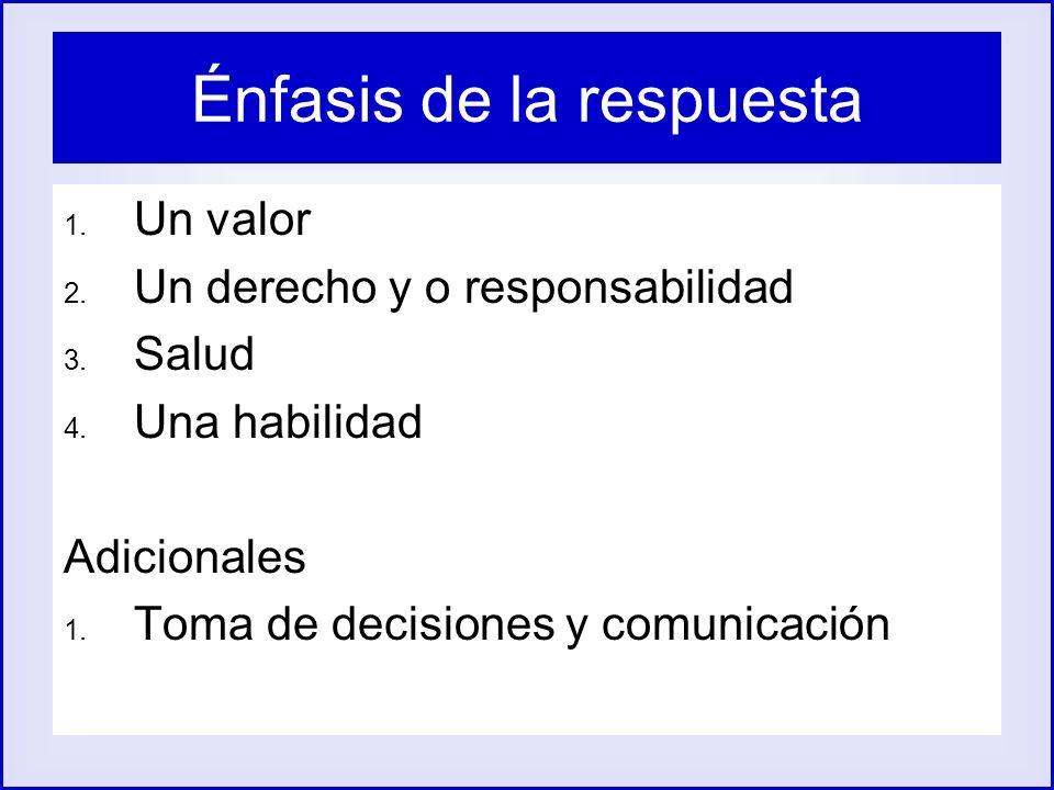 Énfasis de la respuesta 1.Un valor 2. Un derecho y o responsabilidad 3.