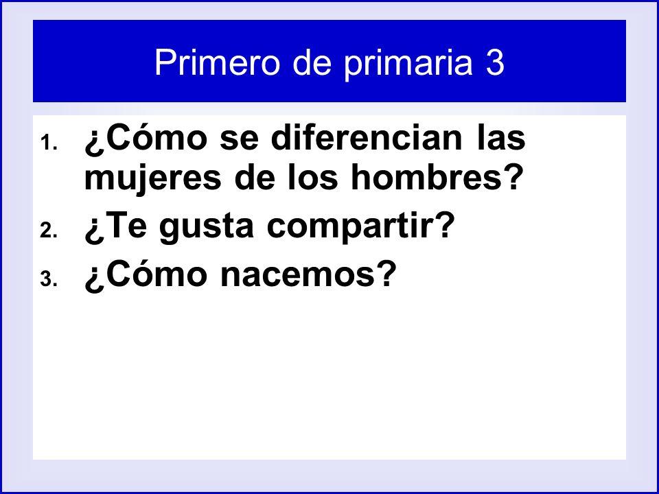 Primero de primaria 3 1.¿Cómo se diferencian las mujeres de los hombres.