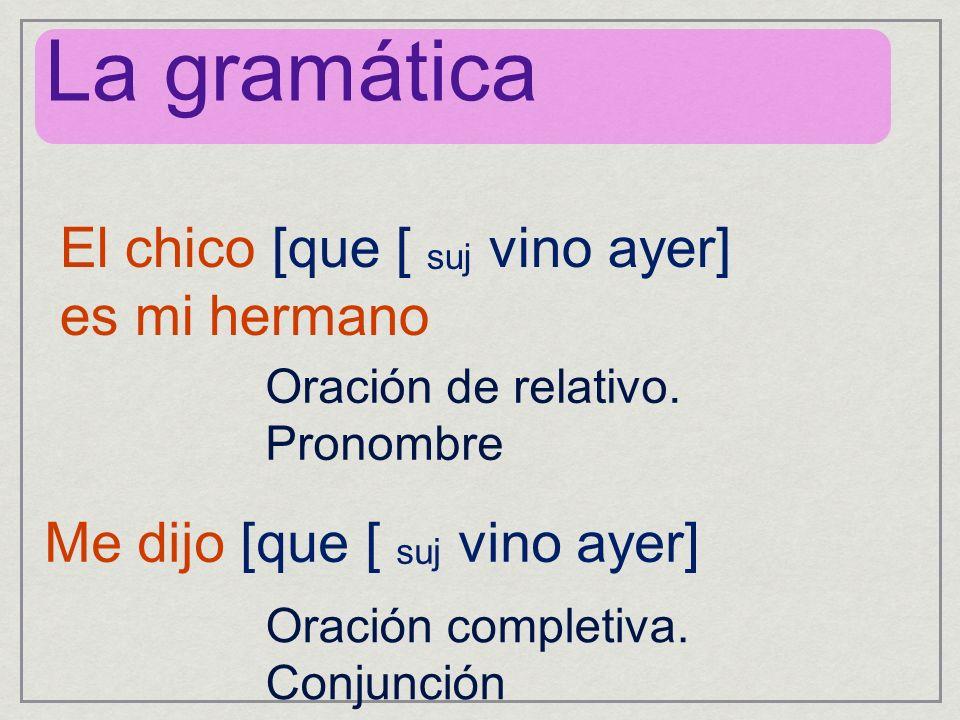 El chico [que [ suj vino ayer] es mi hermano Me dijo [que [ suj vino ayer] La gramática Oración de relativo.